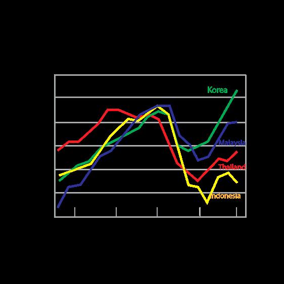 financial-markets-graph
