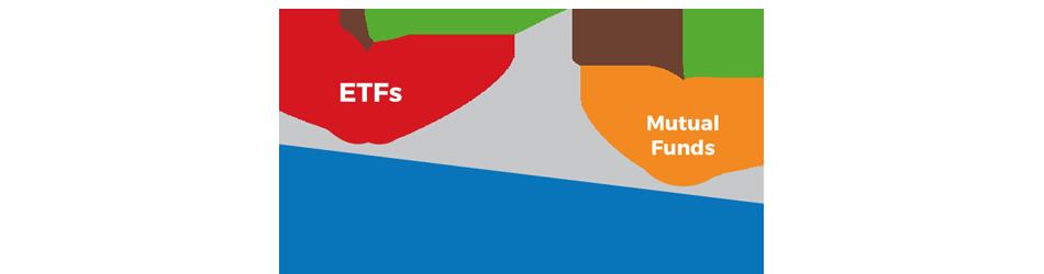 mutual funds vs etfs Illustration